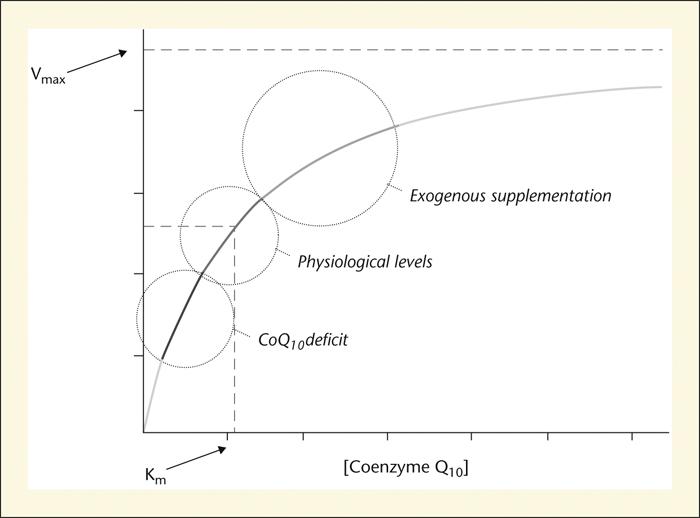 lipids articles 2011